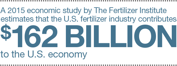 A 2015 economic study by the fertilizer institute estimates that the U.S. fertilizer industry contributes 162 billion dollars to the U.S. economy
